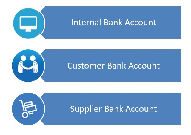 3 Types of Bank accounts in Oracle Apps - Oracle Cloud Training