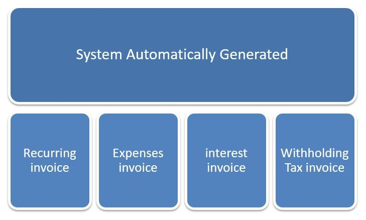 Types of Invoices in Oracle Payables R12 - Oracle Cloud